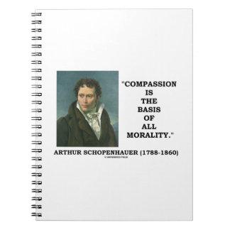 La compasión es la base de la moralidad libros de apuntes