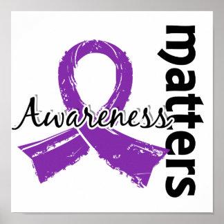 La conciencia importa la enfermedad de Alzheimer 7 Posters