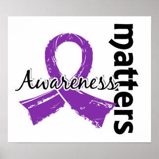 La conciencia importa la epilepsia 7 póster