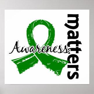 La conciencia importa la salud mental 7 póster