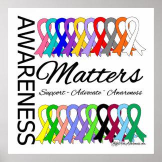 La conciencia importa las cintas del cáncer póster