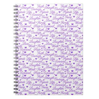 La conciencia púrpura redacta el cuaderno