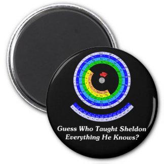 ¿La conjetura quién enseñó Sheldon todo él sabe? Imán Redondo 5 Cm