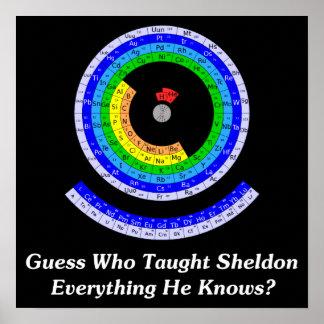 ¿La conjetura quién enseñó Sheldon todo él sabe Poster