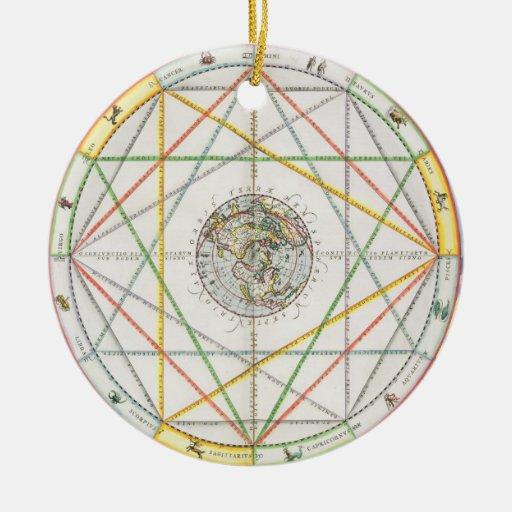 La conjunción de los planetas, 'del Celestia Adorno Navideño Redondo De Cerámica
