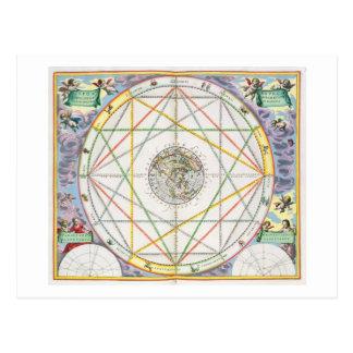 La conjunción de los planetas, 'del Celestia Postales