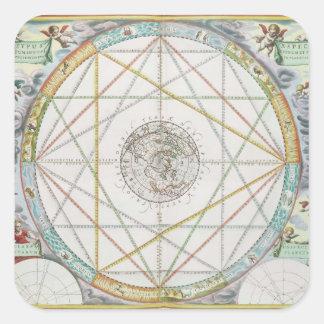 La conjunción de los planetas pegatinas cuadradas personalizadas