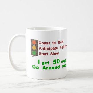 La costa de Hypermiler anticipa comienzo Taza De Café