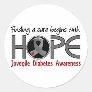 La curación comienza con diabetes juvenil de la pegatina redonda