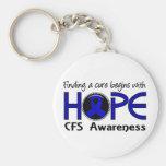 La curación comienza con la esperanza 5 CFS Llaveros Personalizados