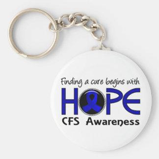 La curación comienza con la esperanza 5 CFS Llavero Redondo Tipo Pin