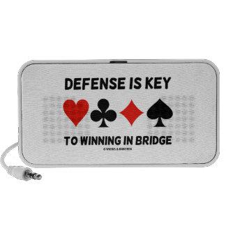 La defensa es dominante a ganar en el puente (los altavoces
