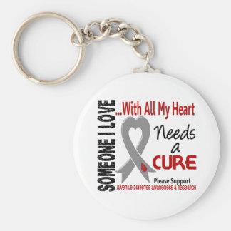 La diabetes juvenil necesita una curación 3 llavero personalizado