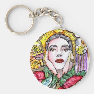La Divina Girl Portrait Basic Round Button Keychain