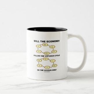La economía seguirá el ciclo virtuoso vicioso taza dos tonos