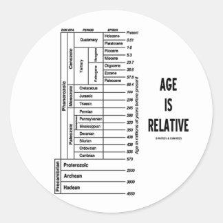 La edad es relativa el humor del tiempo geológico etiquetas