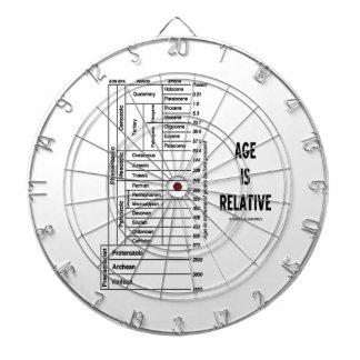 La edad es relativa (la carta de tiempo geológico) tablero dardos