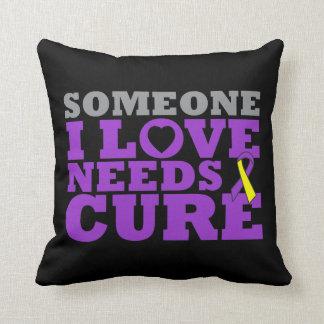 La endometriosis del lupus alguien amor de I neces Cojines