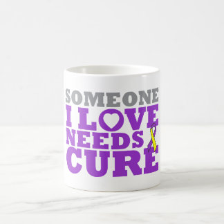 La endometriosis del lupus alguien amor de I neces Tazas