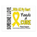 La endometriosis necesita una curación 3 tarjetas postales