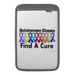 La enfermedad autoinmune encuentra una curación funda macbook air