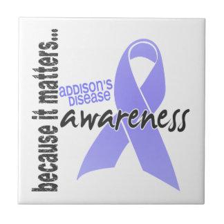 La enfermedad de Addison de la conciencia 1 Azulejos