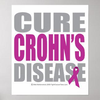 La enfermedad de Crohn de la curación Impresiones