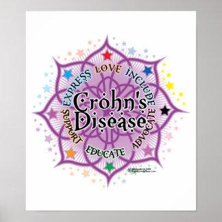 La enfermedad de Crohn Lotus Posters