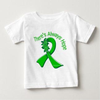 La enfermedad de riñón allí es siempre esperanza playera de bebé