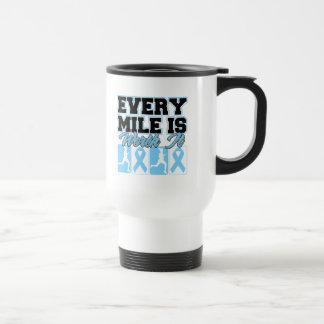 La enfermedad de tiroides cada milla la vale tazas de café
