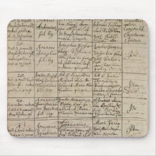 La entrada en el registro bautismal, 1756 de Mozar Tapetes De Ratón