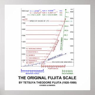 La escala original Tetsuya Theodore Fujita de Fuji Poster