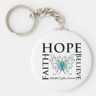 La esperanza cree la fe - cistitis intersticial llavero redondo tipo pin