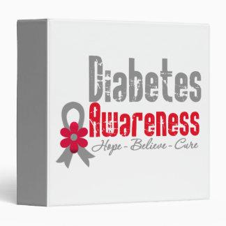 La esperanza de la conciencia de la diabetes cree