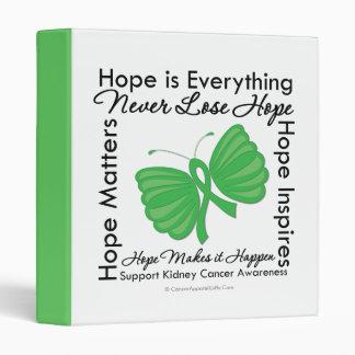 La esperanza de la conciencia del cáncer del riñón