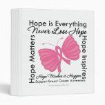 La esperanza es todo - conciencia del cáncer de pe
