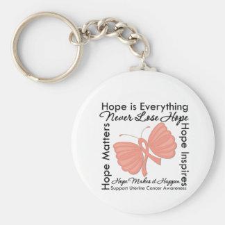 La esperanza es todo - conciencia uterina del cánc llavero