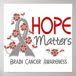 La esperanza importa cáncer de cerebro 3 poster