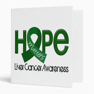 La esperanza importa cáncer de hígado 2