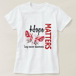 La esperanza importa cáncer de pulmón de la poleras