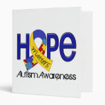 La esperanza importa el autismo 2