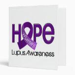 La esperanza importa el lupus 2