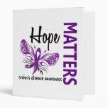 La esperanza importa la enfermedad de Crohn de la
