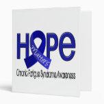La esperanza importa síndrome crónico del cansanci