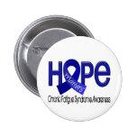 La esperanza importa síndrome crónico del cansanci pin