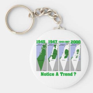 La evolución de Palestina Llavero Redondo Tipo Pin
