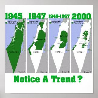 La evolución de Palestina Posters