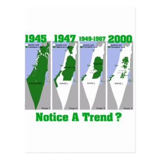 La evolución de Palestina Postal