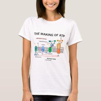 La fabricación de ATP (fotosíntesis dependiente de Playera