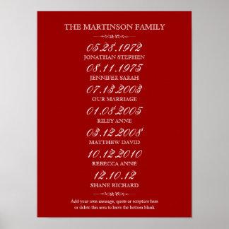 La familia de 6 acontecimientos importantes elige  póster